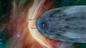 (Portal): A Voyager 2 pode estar a aproximar-se do espaço interstelar
