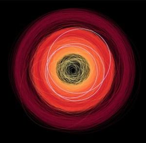 (Portal): Os asteroides descobertos pelo Gaia