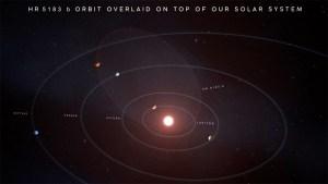 (Portal): Descoberto planeta gigante com órbita altamente excêntrica