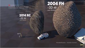 (Portal): Tamanhos de asteróides